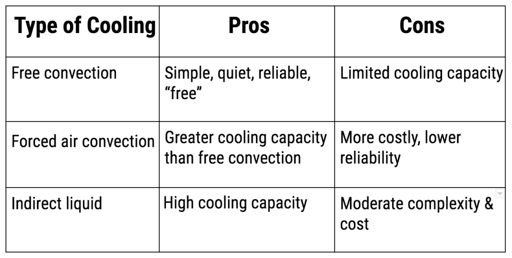 type-of-cooling